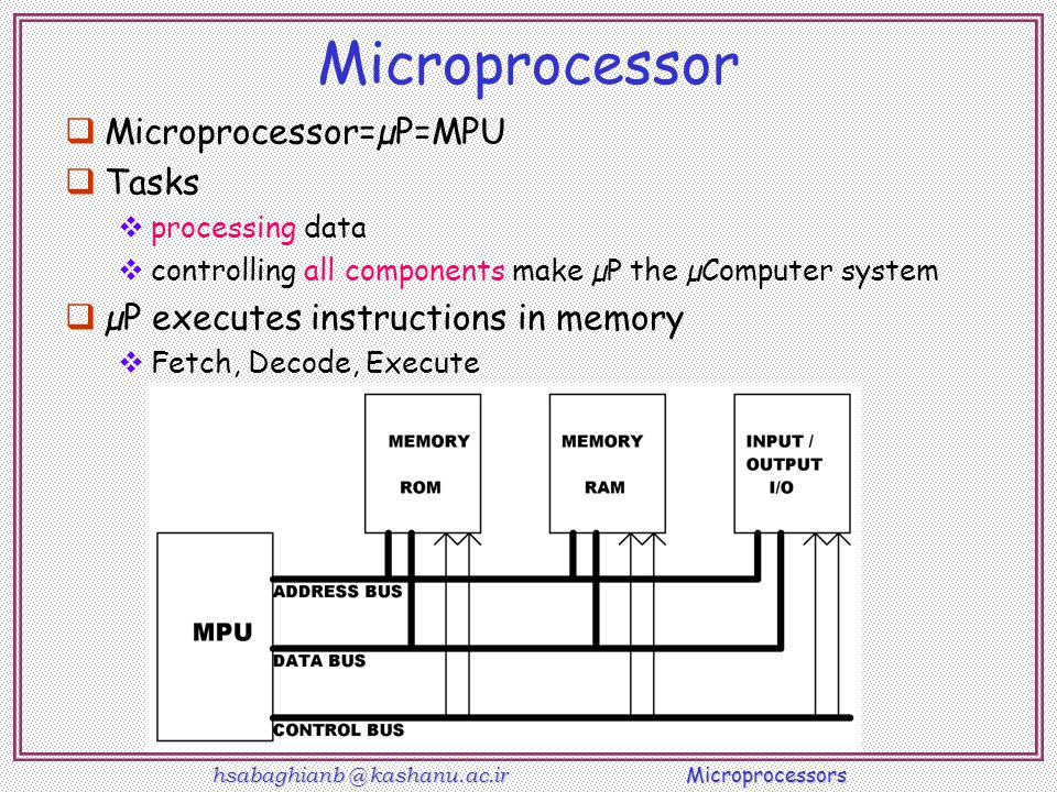 hsabaghianb @ kashanu.ac.ir Microprocessors 1- 7 Microcomputers  Micro-computer (µ-Computer)  small computer  specifically for data acquisition and control applications