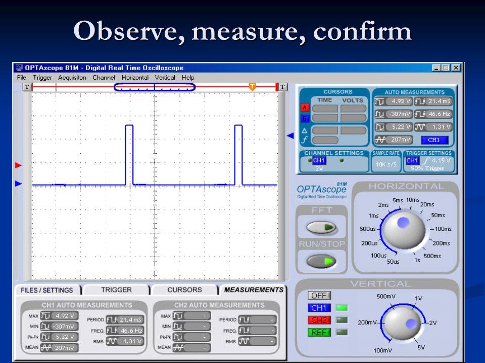 Observe, measure, confirm