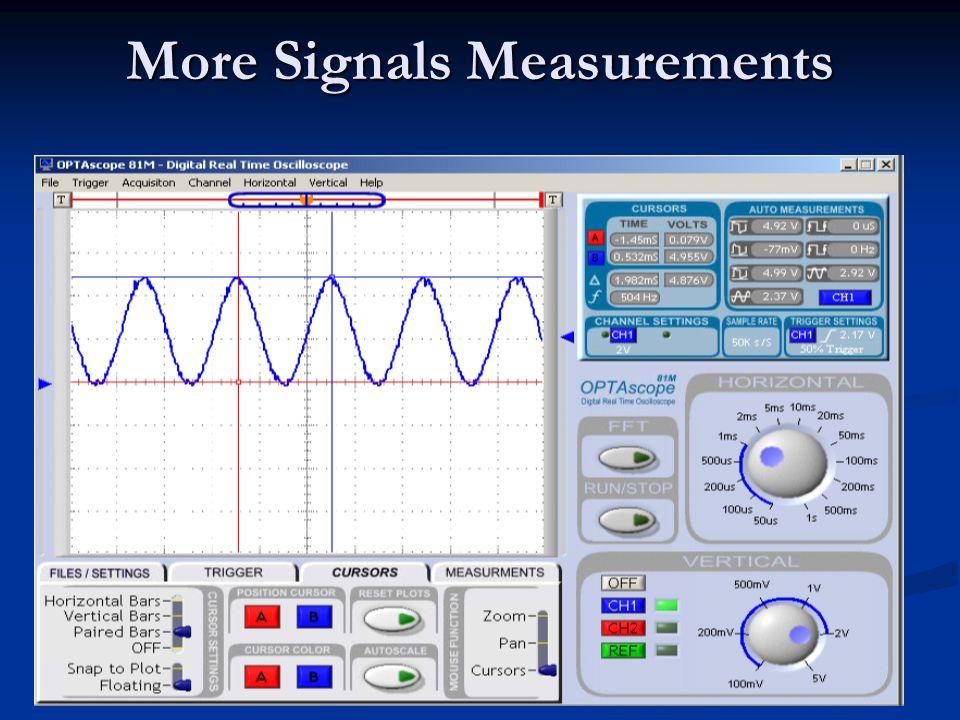 More Signals Measurements