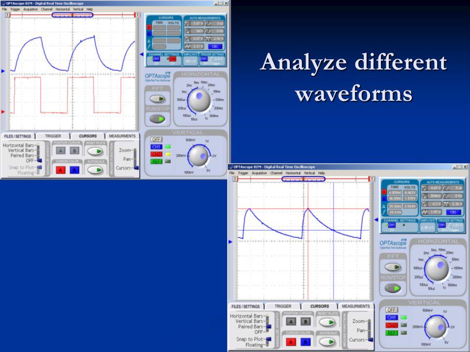 Analyze different waveforms