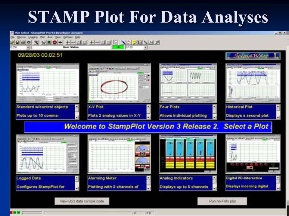 STAMP Plot For Data Analyses