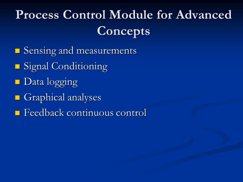 Process Control Module for Advanced Concepts Sensing and measurements Sensing and measurements Signal Conditioning Signal Conditioning Data logging Da