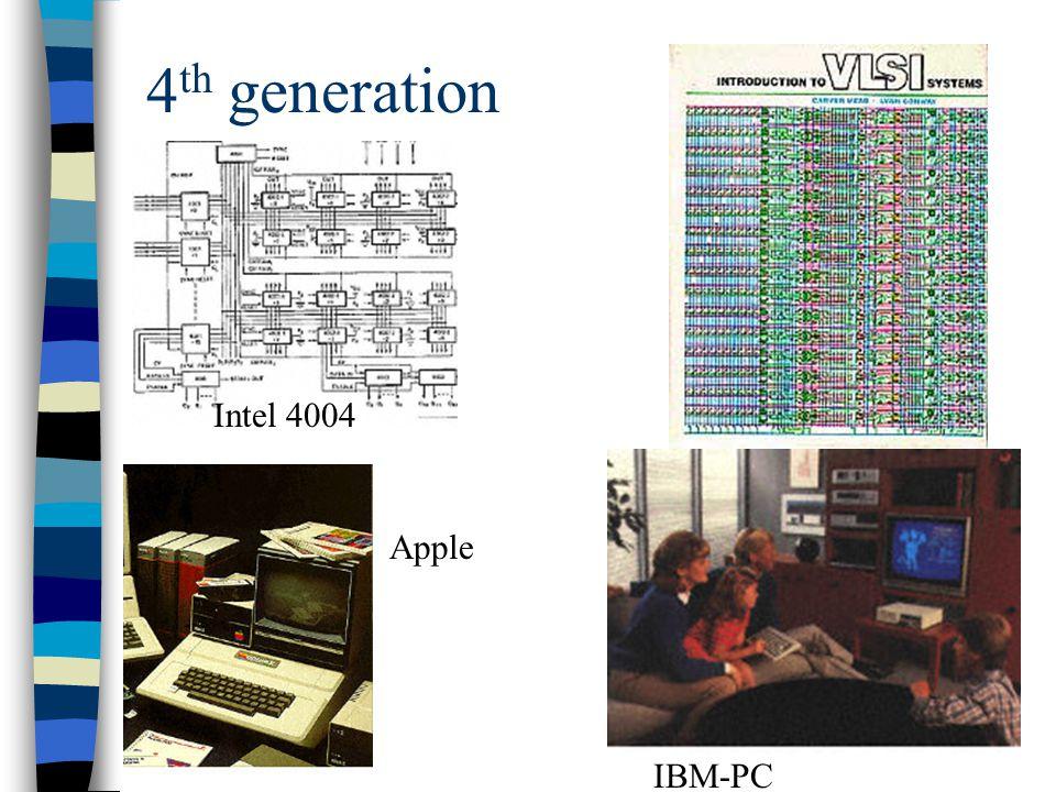 12 4 th generation Intel 4004 IBM-PC Apple