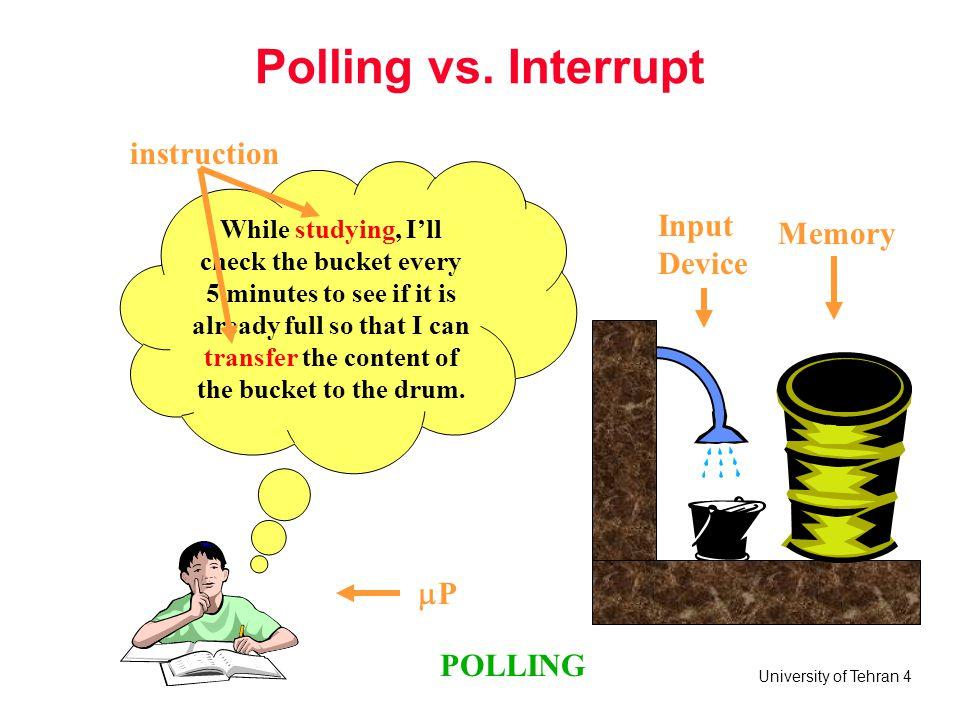 University of Tehran 5 Polling vs.Interrupt I'll just study.