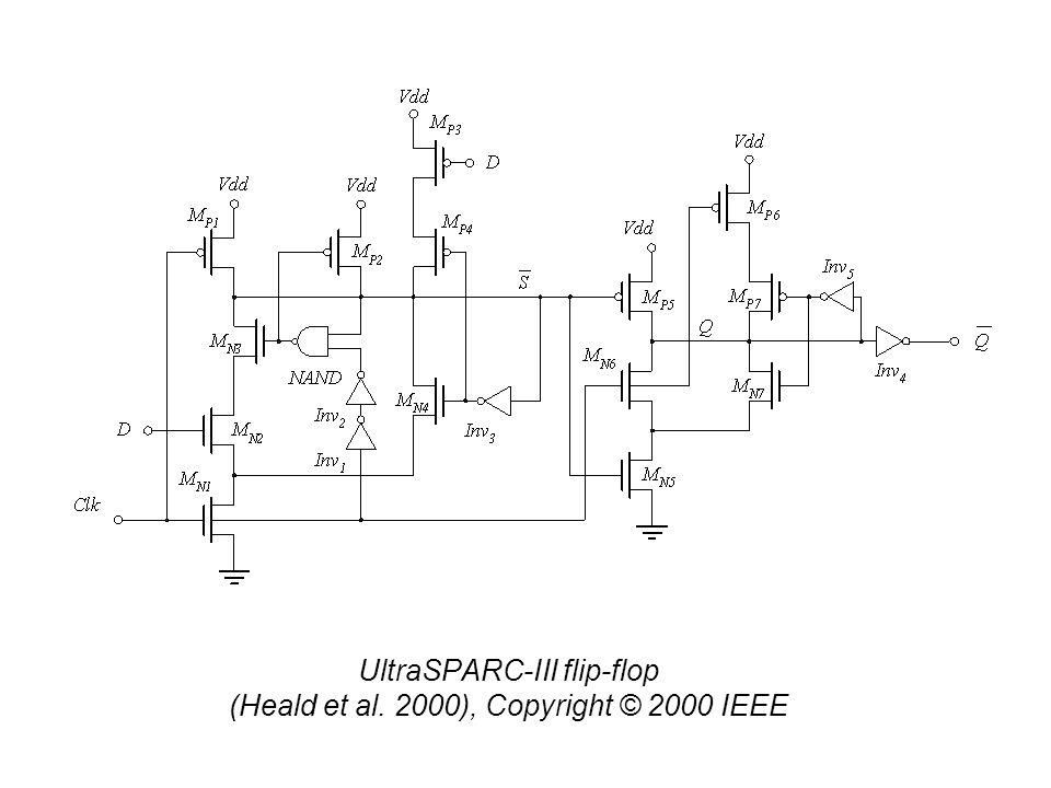 UltraSPARC-III flip-flop (Heald et al. 2000), Copyright © 2000 IEEE