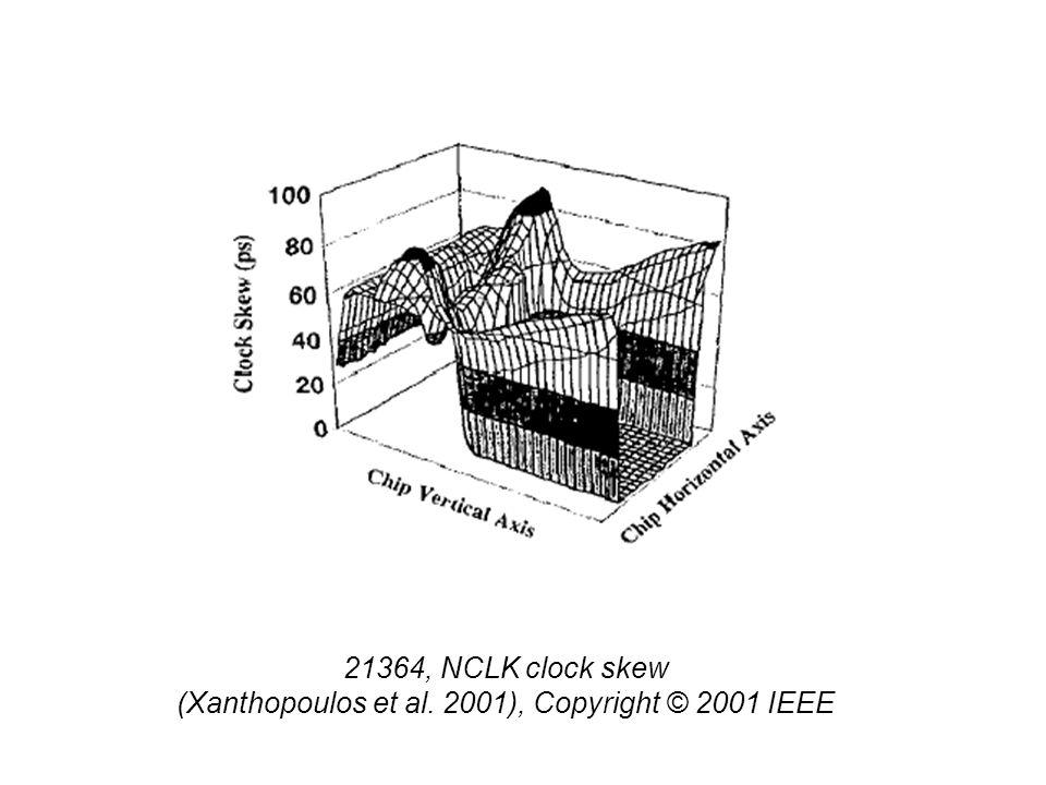 21364, NCLK clock skew (Xanthopoulos et al. 2001), Copyright © 2001 IEEE