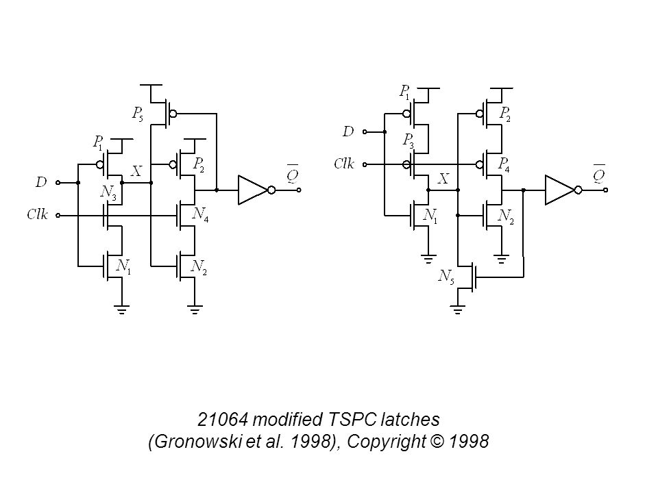 21064 modified TSPC latches (Gronowski et al. 1998), Copyright © 1998
