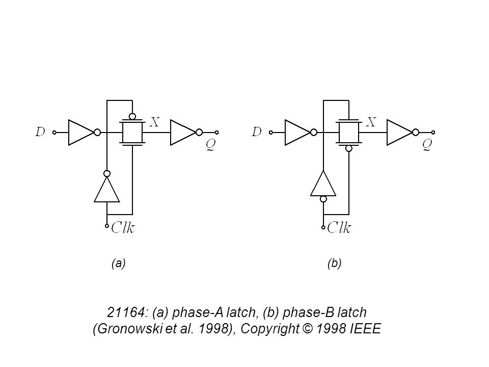 21164: (a) phase-A latch, (b) phase-B latch (Gronowski et al. 1998), Copyright © 1998 IEEE (a)(b)