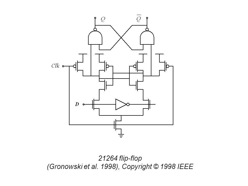 21264 flip-flop (Gronowski et al. 1998), Copyright © 1998 IEEE