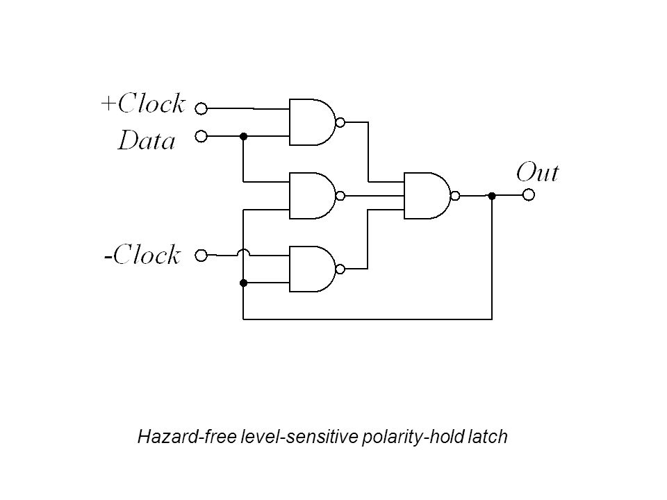Hazard-free level-sensitive polarity-hold latch