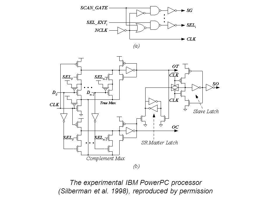 The experimental IBM PowerPC processor (Silberman et al. 1998), reproduced by permission
