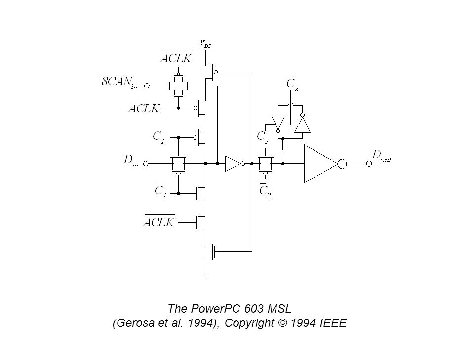 The PowerPC 603 MSL (Gerosa et al. 1994), Copyright © 1994 IEEE