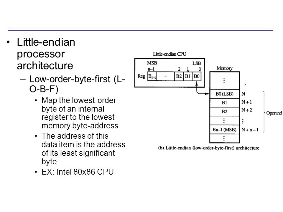 Little-endian processor architecture –Low-order-byte-first (L- O-B-F) Map the lowest-order byte of an internal register to the lowest memory byte-addr