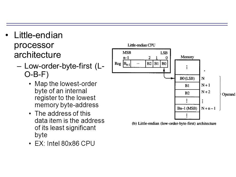 16- and 32-bit Microprocessors In generally, n-bit microprocessor is –N-bit internal register –N-bit ALU –N-bit external data bus –Exception: Intel 80386SX: 32-bit internal architecture and a 16-bit data bus –Smallest byte address of the addressed field