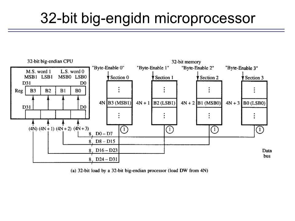 32-bit big-engidn microprocessor