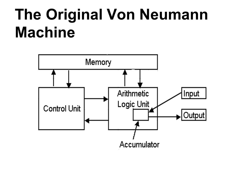 The Original Von Neumann Machine