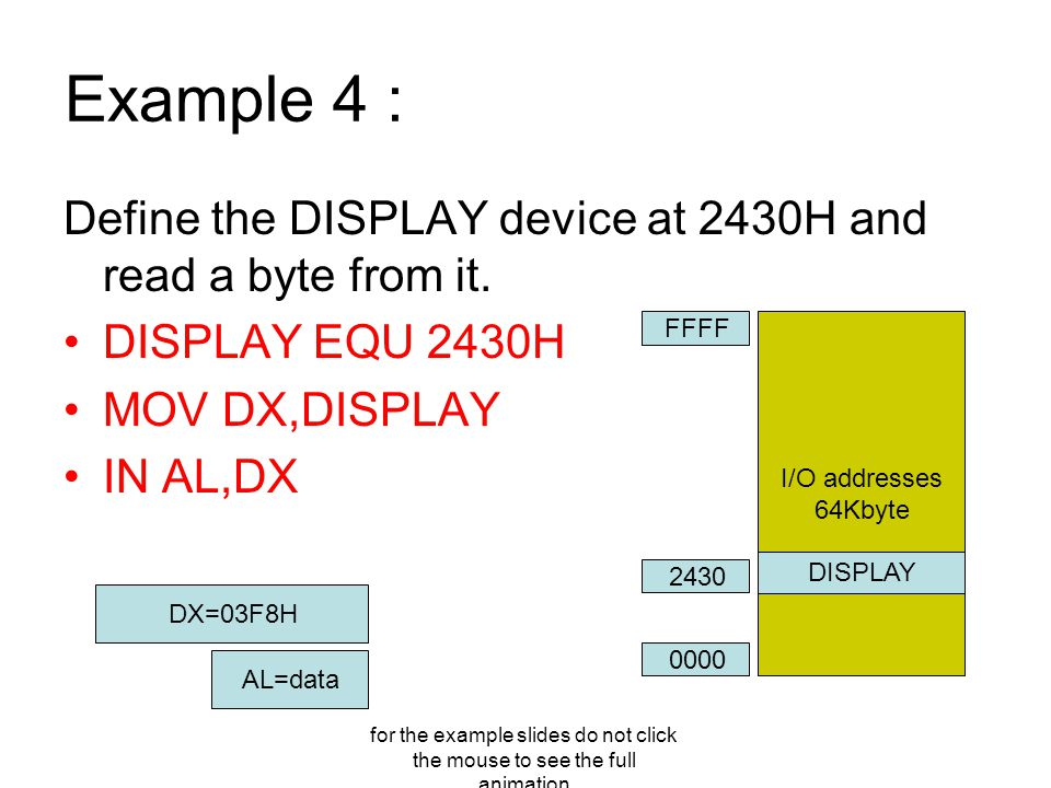 for the example slides do not click the mouse to see the full animation Example 4 : Define the DISPLAY device at 2430H and read a byte from it.
