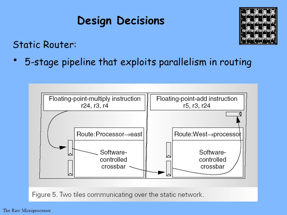 Static Router: 5-stage pipeline that exploits parallelism in routing The Raw Microprocessor Design Decisions
