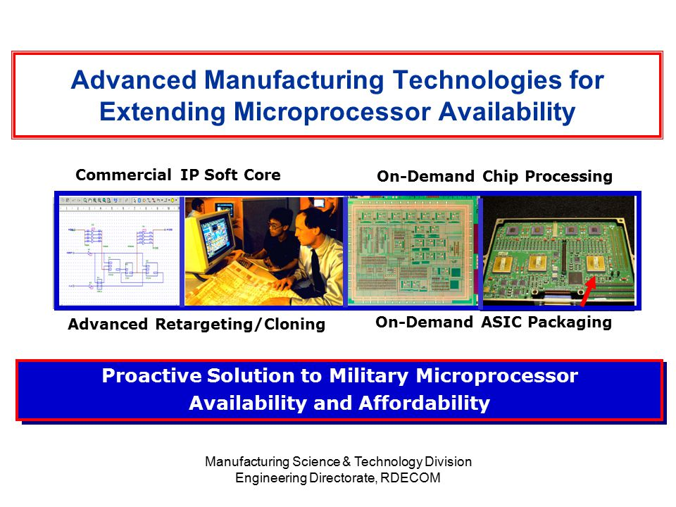 Advanced Manufacturing Technologies for Extending Microprocessor Availability Proactive Solution to Military Microprocessor Availability and Affordability Manufacturing Science & Technology Division Engineering Directorate, RDECOM Commercial IP Soft Core Advanced Retargeting/Cloning On-Demand Chip Processing On-Demand ASIC Packaging