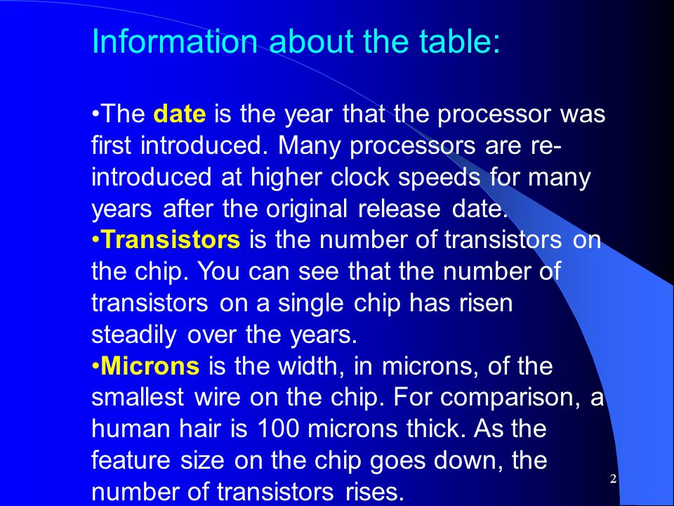 2 The date is the year that the processor was first introduced.