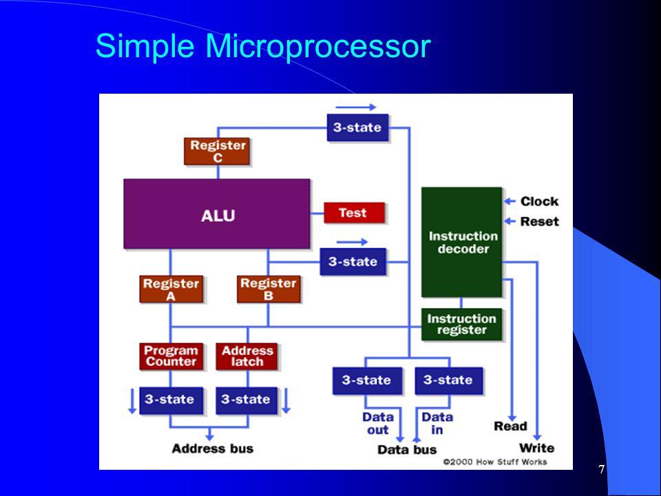 7 Simple Microprocessor
