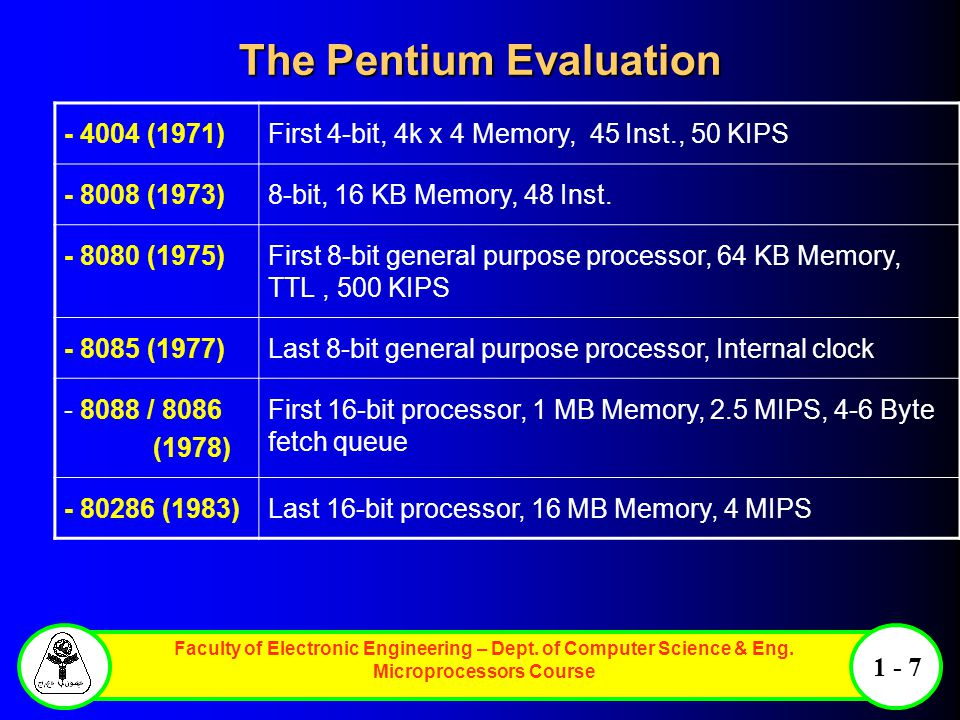 Faculty of Electronic Engineering – Dept. of Computer Science & Eng. Microprocessors Course 1 - 7 The Pentium Evaluation - 4004 (1971)First 4-bit, 4k