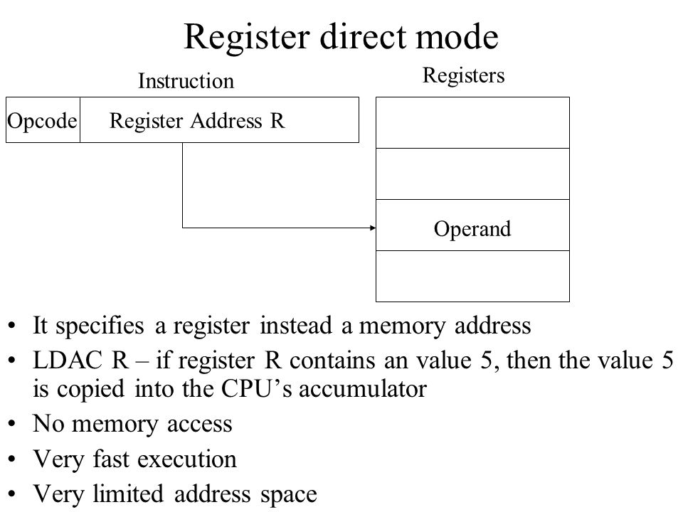 Register direct mode It specifies a register instead a memory address LDAC R – if register R contains an value 5, then the value 5 is copied into the