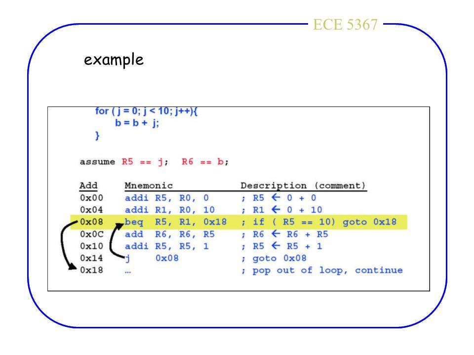 ECE 4436ECE 5367 example