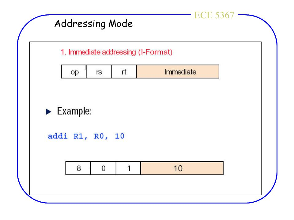 ECE 4436ECE 5367 Addressing Mode