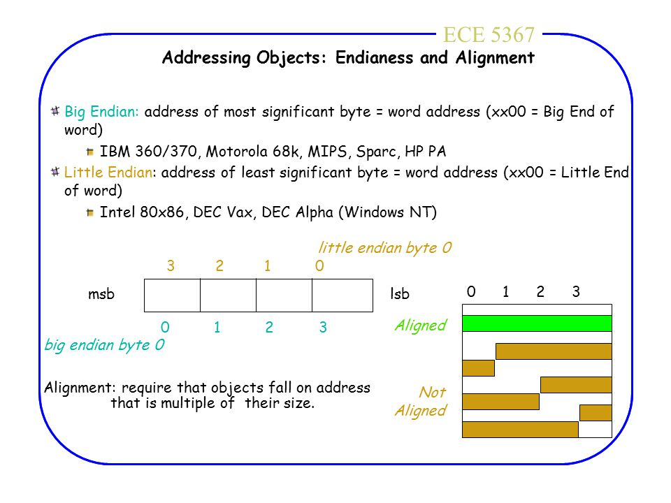 ECE 4436ECE 5367 Addressing Objects: Endianess and Alignment Big Endian: address of most significant byte = word address (xx00 = Big End of word) IBM