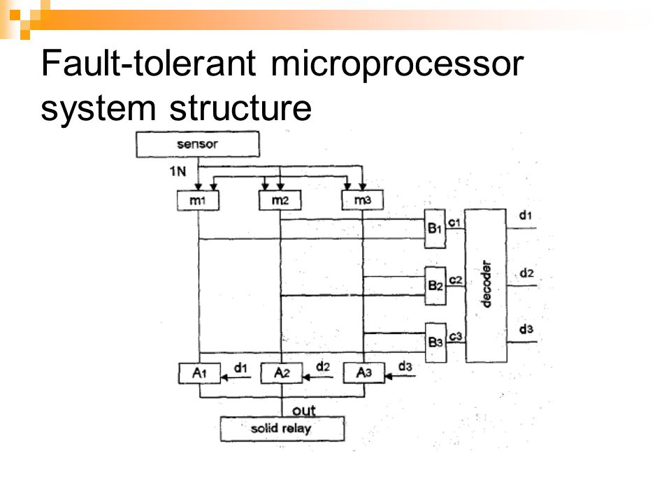 Fault-tolerant microprocessor system structure