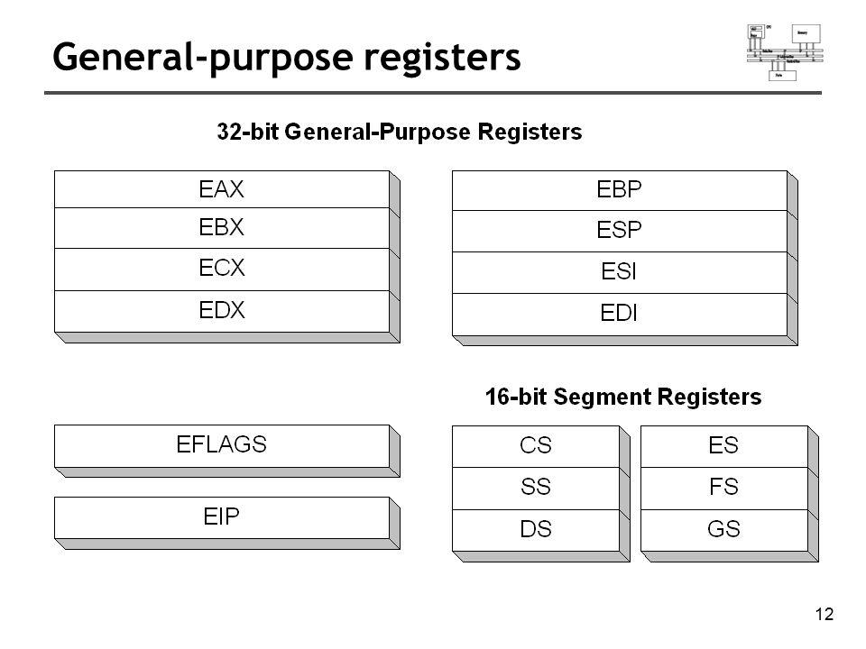 12 General-purpose registers