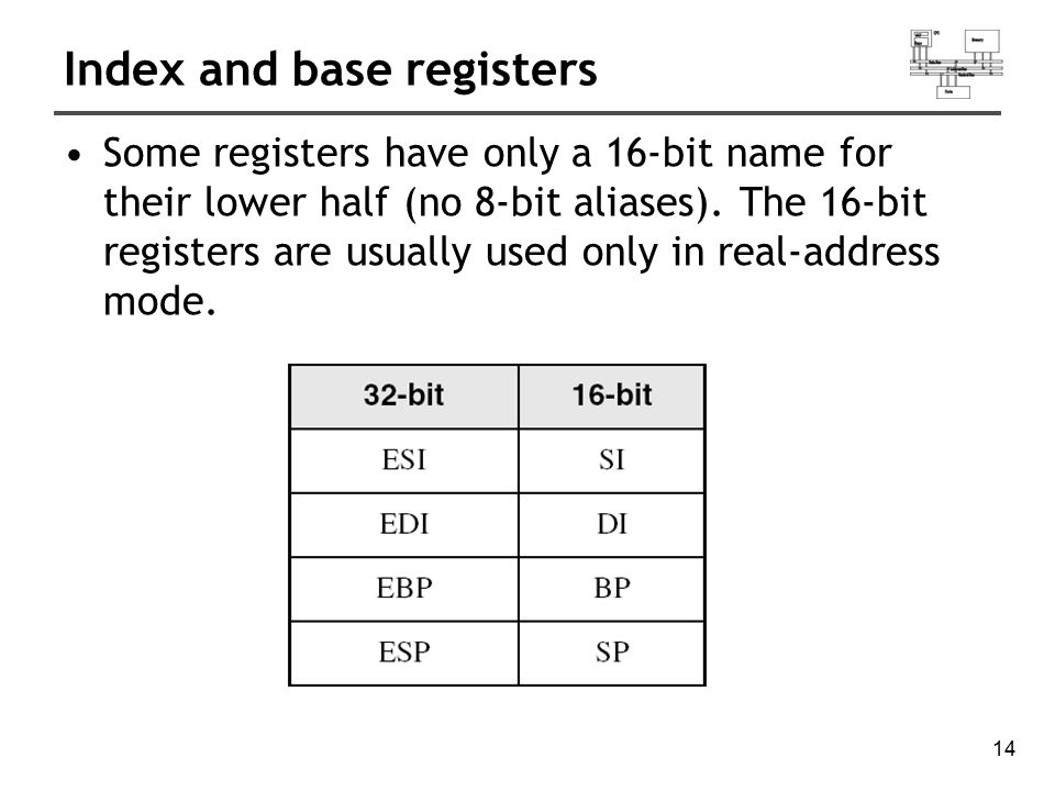 14 Index and base registers Some registers have only a 16-bit name for their lower half (no 8-bit aliases). The 16-bit registers are usually used only