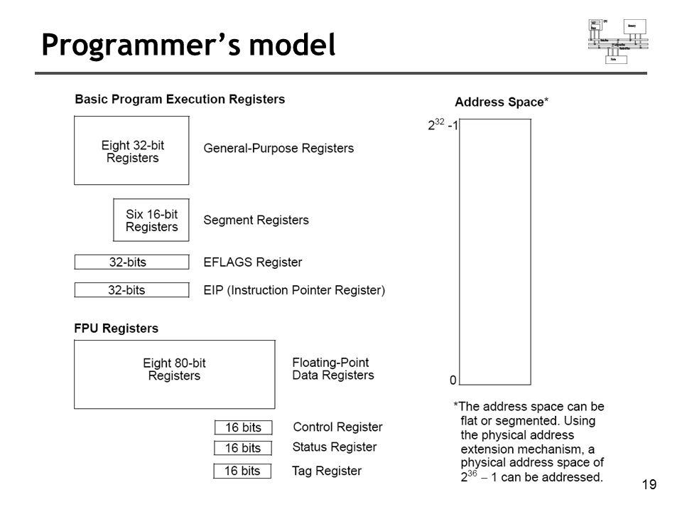 19 Programmer's model