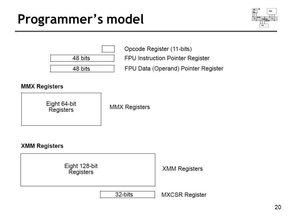 20 Programmer's model