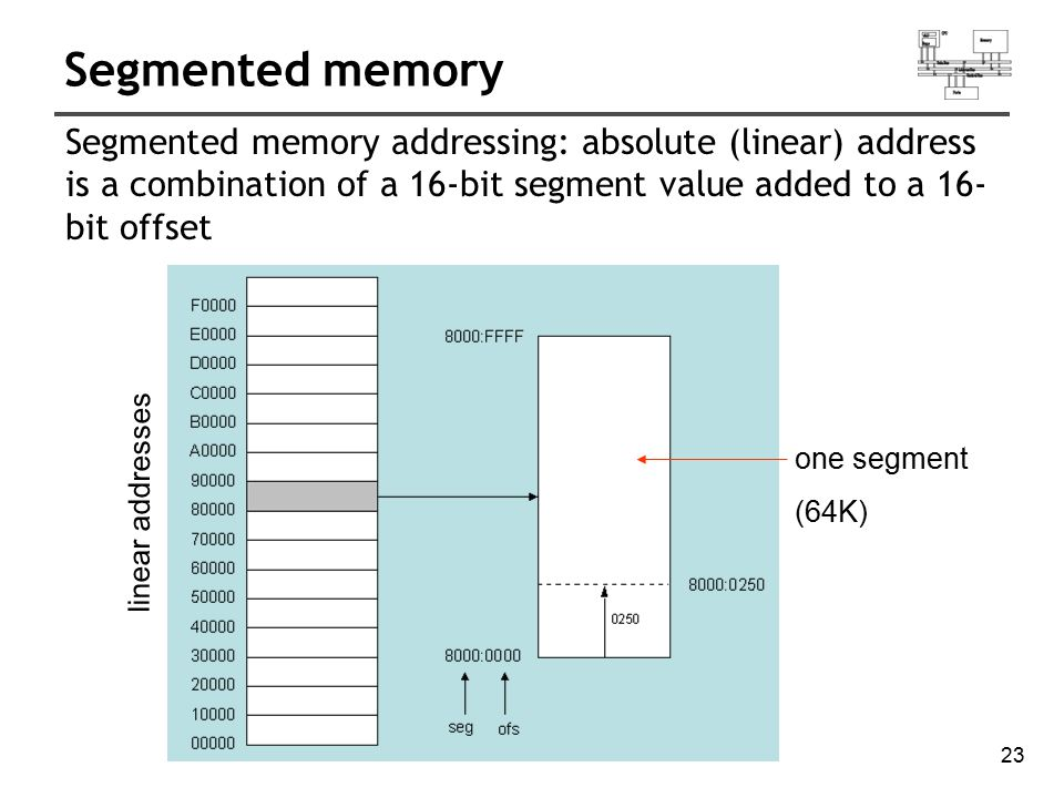 23 Segmented memory Segmented memory addressing: absolute (linear) address is a combination of a 16-bit segment value added to a 16- bit offset linear