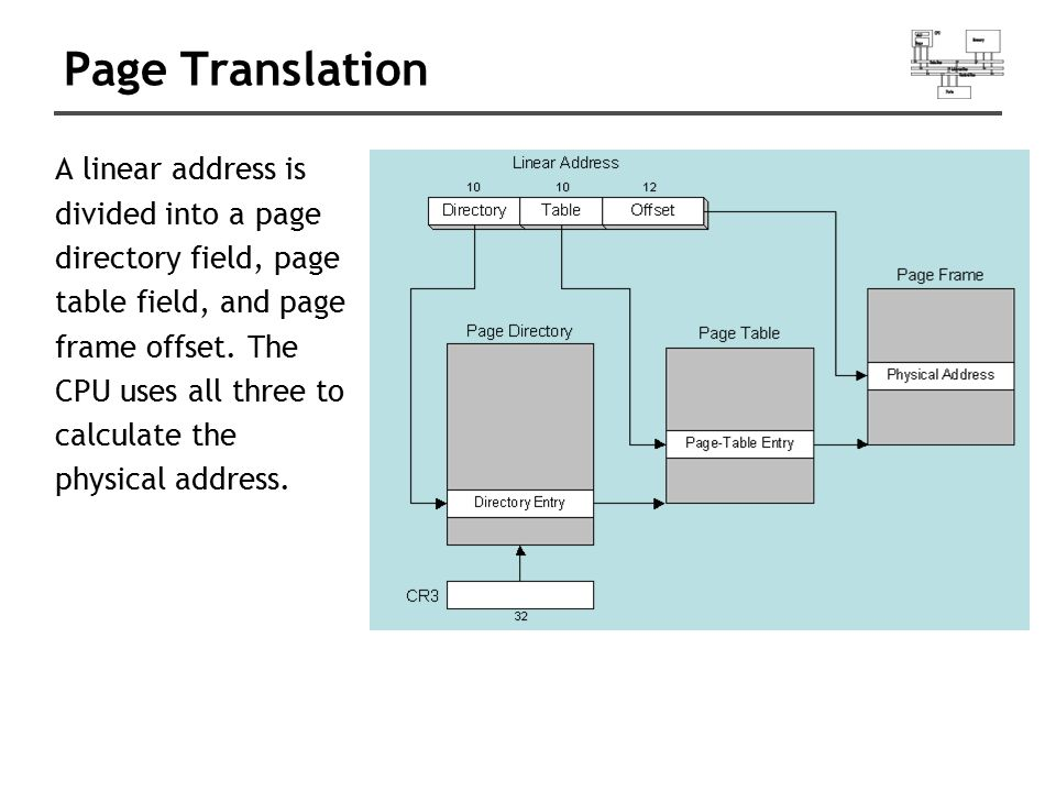Page Translation A linear address is divided into a page directory field, page table field, and page frame offset. The CPU uses all three to calculate