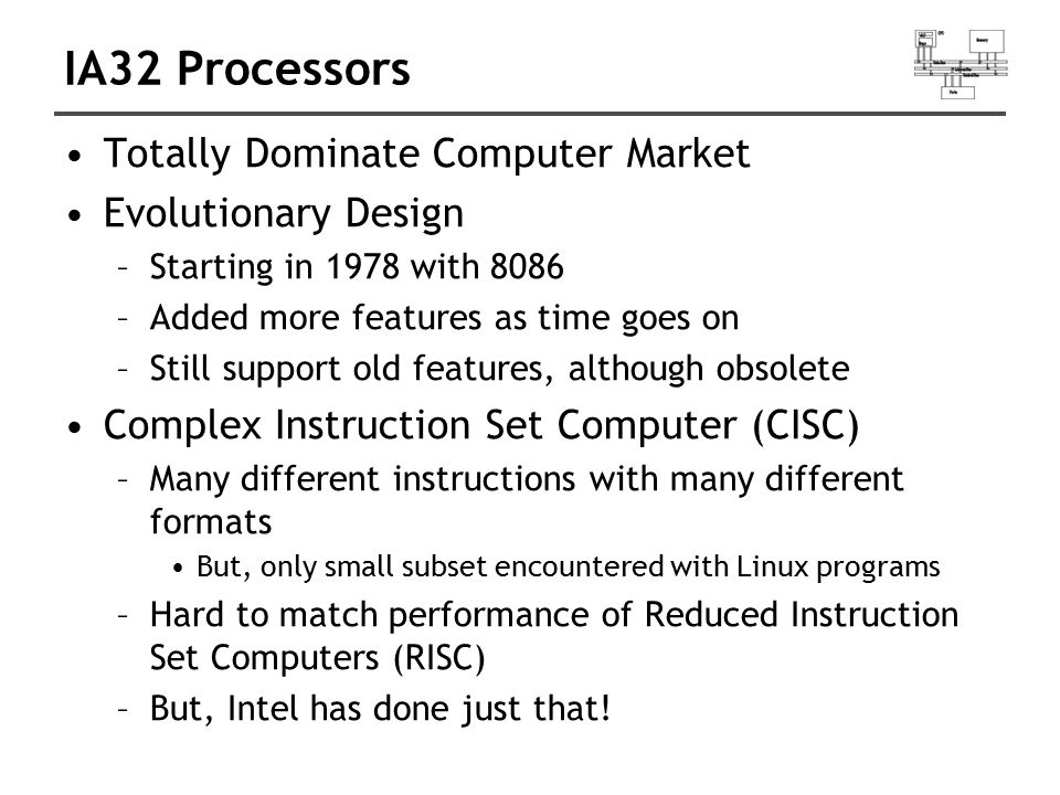 IA32 Processors Totally Dominate Computer Market Evolutionary Design –Starting in 1978 with 8086 –Added more features as time goes on –Still support o