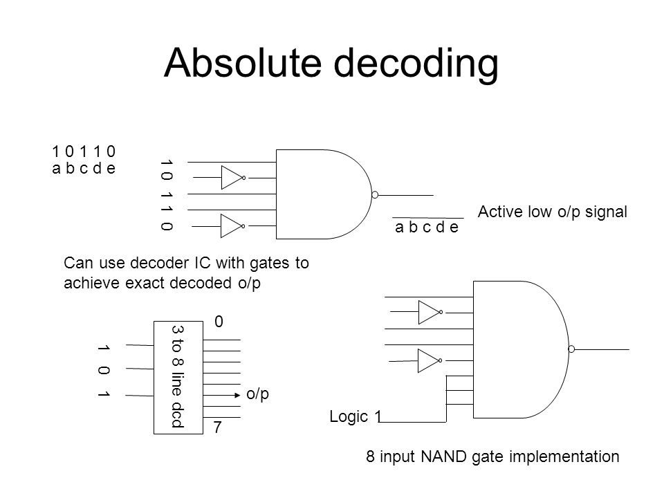 1 0 1 1 0 a b c d e Can use decoder IC with gates to achieve exact decoded o/p Logic 1 8 input NAND gate implementation Active low o/p signal Absolute decoding 3 to 8 line dcd 1 0 1 0 7 o/p