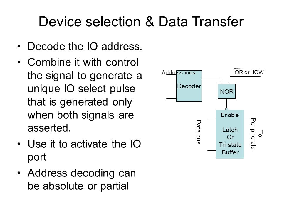 Device selection & Data Transfer Decode the IO address.
