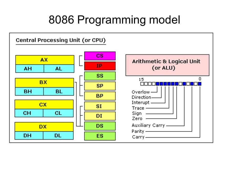 8086 Programming model