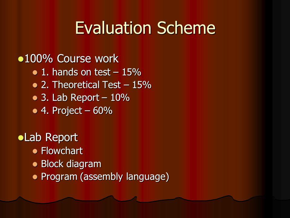 Evaluation Scheme 100% Course work 100% Course work 1. hands on test – 15% 1. hands on test – 15% 2. Theoretical Test – 15% 2. Theoretical Test – 15%