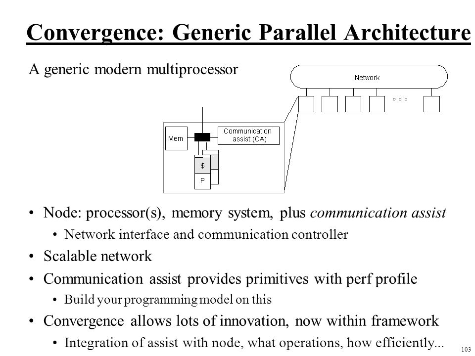 103 Convergence: Generic Parallel Architecture A generic modern multiprocessor Node: processor(s), memory system, plus communication assist Network interface and communication controller Scalable network Communication assist provides primitives with perf profile Build your programming model on this Convergence allows lots of innovation, now within framework Integration of assist with node, what operations, how efficiently...