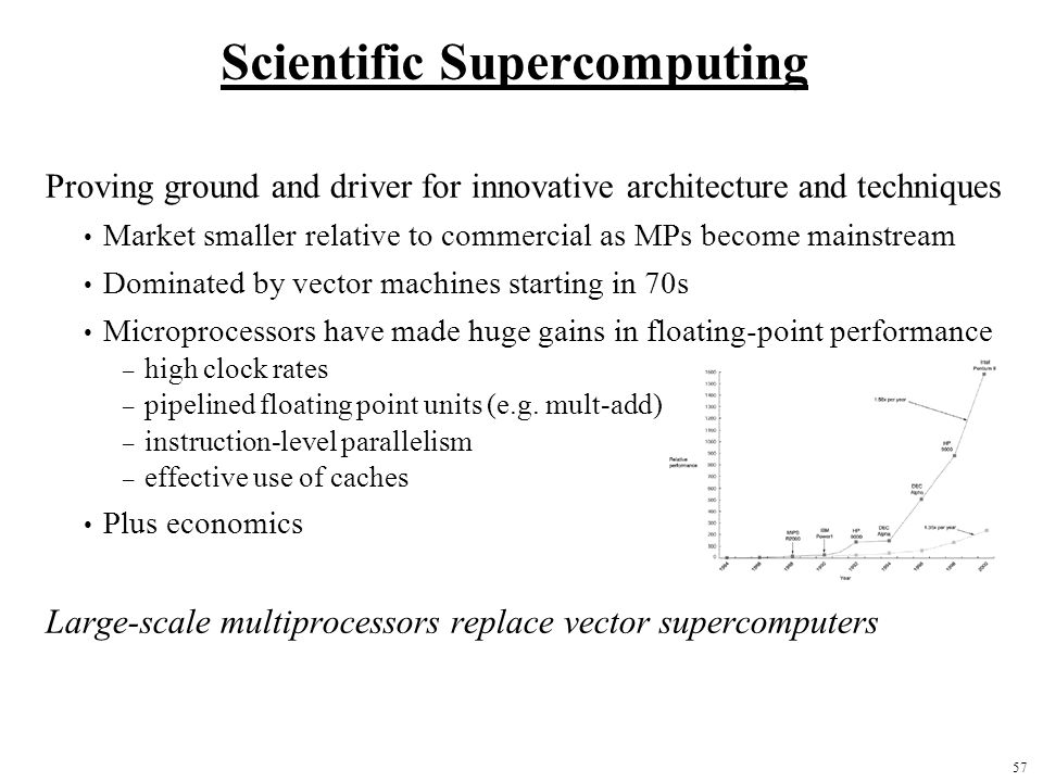 57 Scientific Supercomputing Proving ground and driver for innovative architecture and techniques Market smaller relative to commercial as MPs become mainstream Dominated by vector machines starting in 70s Microprocessors have made huge gains in floating-point performance – high clock rates – pipelined floating point units (e.g.