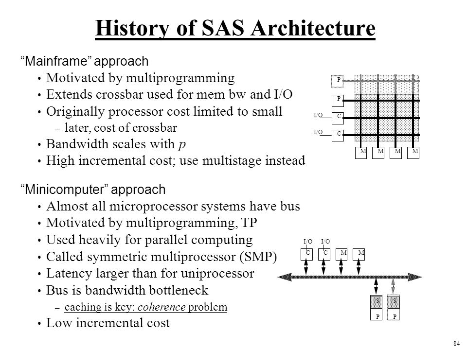 84 History of SAS Architecture P C C I/O MMMM P P C MMC $ P $ Mainframe approach Motivated by multiprogramming Extends crossbar used for mem bw and I/O Originally processor cost limited to small – later, cost of crossbar Bandwidth scales with p High incremental cost; use multistage instead Minicomputer approach Almost all microprocessor systems have bus Motivated by multiprogramming, TP Used heavily for parallel computing Called symmetric multiprocessor (SMP) Latency larger than for uniprocessor Bus is bandwidth bottleneck – caching is key: coherence problem Low incremental cost