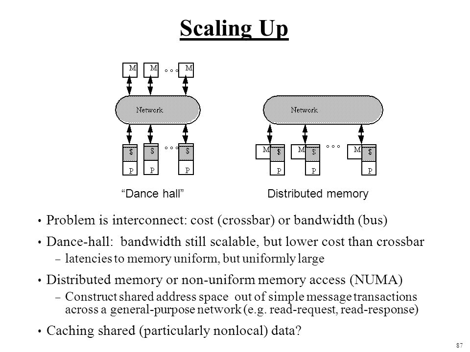 87 Scaling Up Problem is interconnect: cost (crossbar) or bandwidth (bus) Dance-hall: bandwidth still scalable, but lower cost than crossbar – latencies to memory uniform, but uniformly large Distributed memory or non-uniform memory access (NUMA) – Construct shared address space out of simple message transactions across a general-purpose network (e.g.