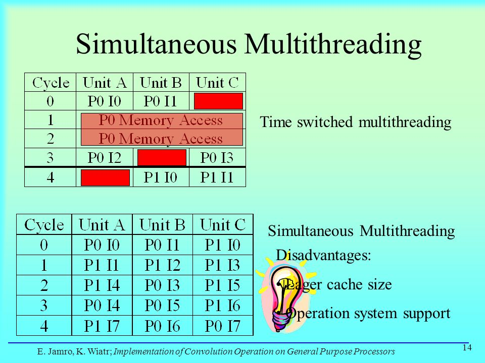 E. Jamro, K. Wiatr; Implementation of Convolution Operation on General Purpose Processors 14 Simultaneous Multithreading Time switched multithreading
