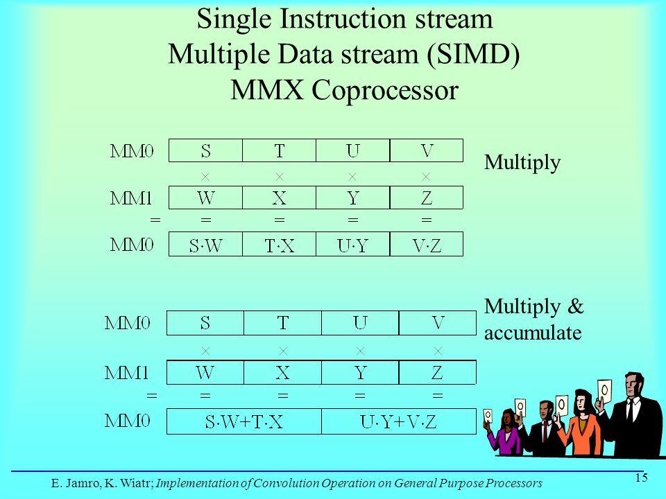 E. Jamro, K. Wiatr; Implementation of Convolution Operation on General Purpose Processors 15 Single Instruction stream Multiple Data stream (SIMD) MMX