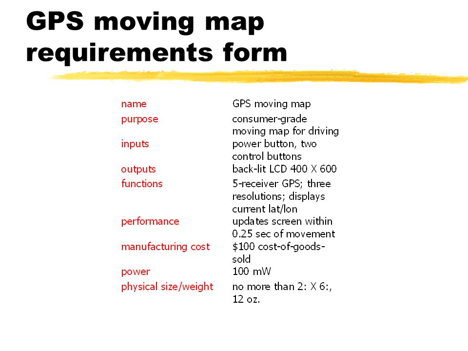 GPS moving map needs, cont'd. zPhysical size/weight: Should fit in hand.