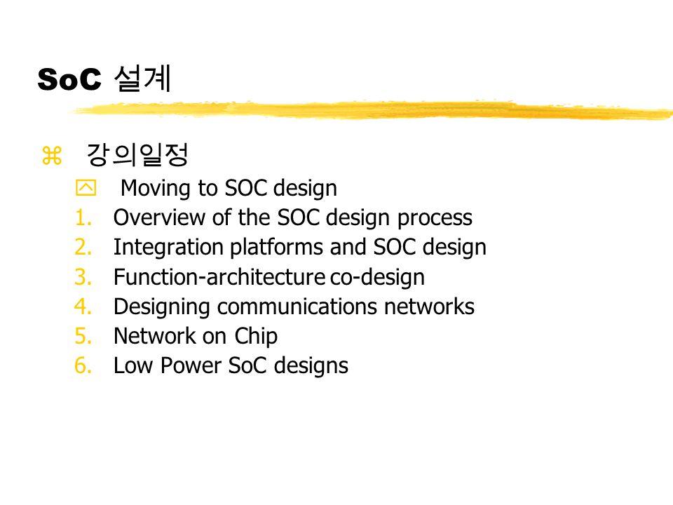 내장형시스템 설계 z 강의일정 1.Embedded computing 2.Instruction sets 3.CPUs 4.Embedded computing platform 5.Program design and analysis 6.Processes and operating system 7.Hardware Accelerators 8.Networks 9.System design techniques